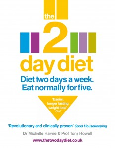 2 day diet - Preventing breast cancer