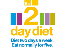 The 2-Day Diet Prevent Breast Cancer Charity UK