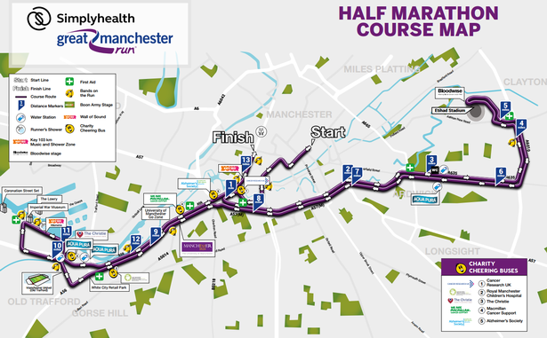 Great Manchester Run Half Marathon Route Prevent Breast Cancer Charity UK