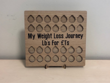 Pound for Pound Weight Loss Stand Prevent Breast Cancer Charity UK